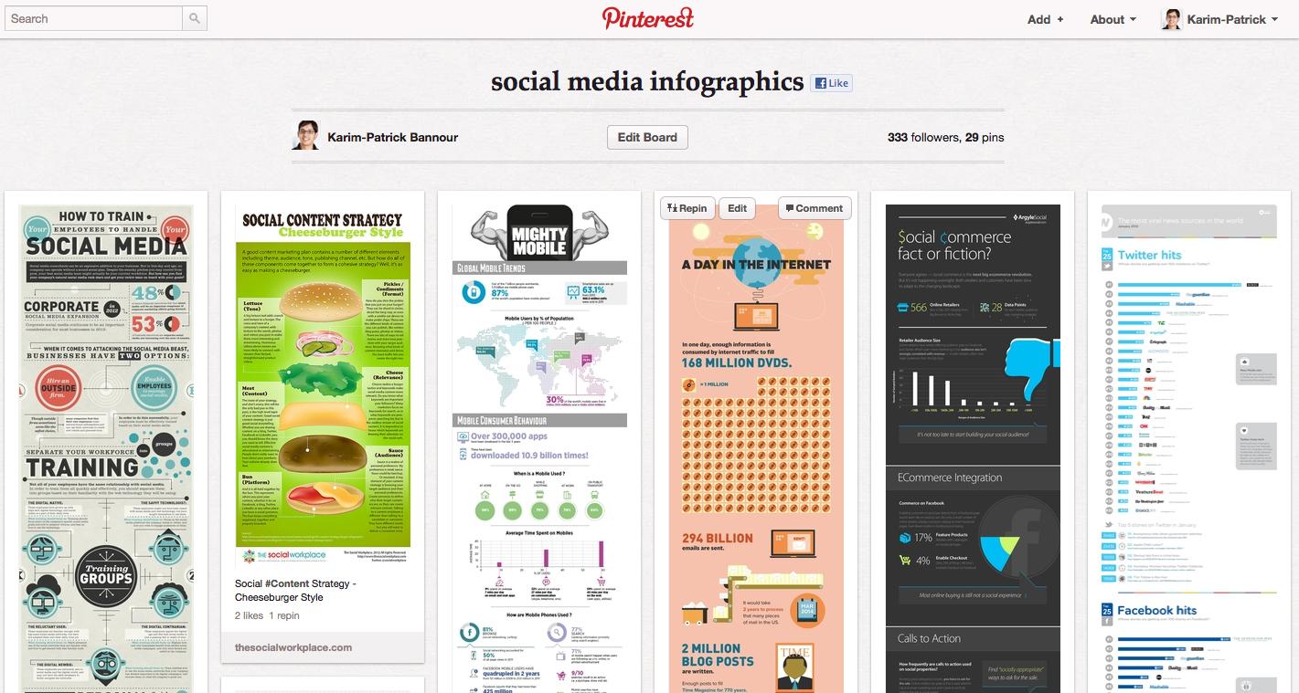 Pinterest Pinnwand Infografiken